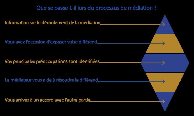 Double_Pyramide